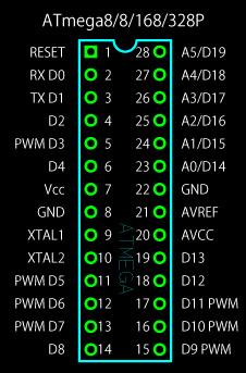 AVRマイコンを使う上でのメリット/デメリット